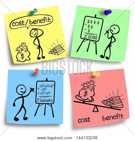 Illustration of cost-benefit analysis definition explained in four steps.