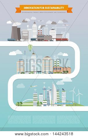 Innovation and sustainability for urban development technology and power generation concept city evolution path