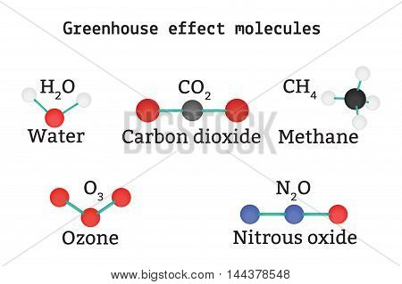 Greenhouse effect molecules set isolated on white