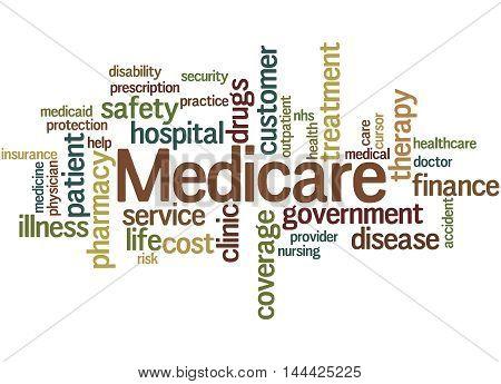 Medicare, Word Cloud Concept 4