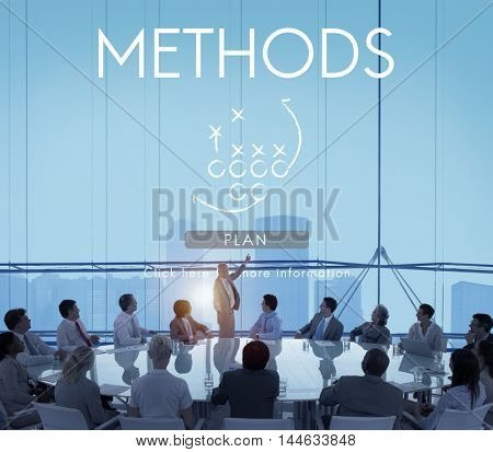 Methods Accomplish Approach Procedure System Concept poster