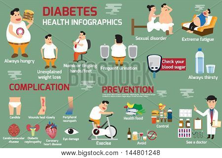 Obesity and diabetes infographic detail of health care concept of obesity and diabetes. vector illustration.