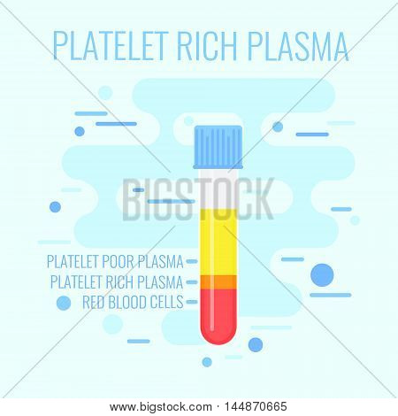 Test tube filled with blood for PRP procedure on blue background. Platelet rich plasma blood test tube icon. Laboratory centrifuge test tube with blood plasma. Medical concept. Vector illustration. poster