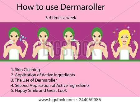 How to use dermalroller, instruction, vector illustration isolated poster