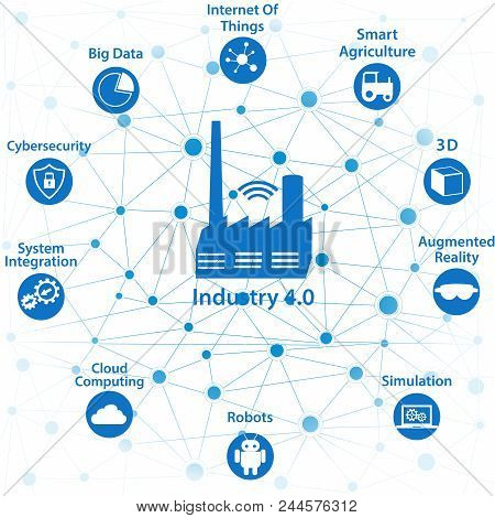 Infographic Icons Of Industry 4.0 .internet Of Things Network, Smart Factory Solution .smart Technol