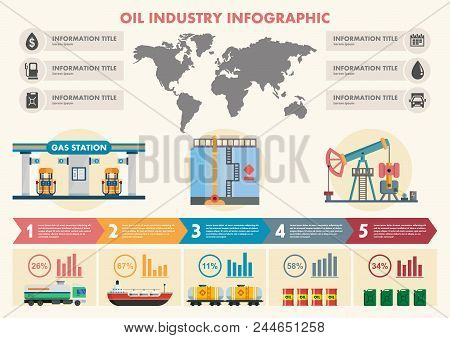 Oil Industry Infographic Stages Of Production Of Petroleum Products Vector Illustration. Flat Style.