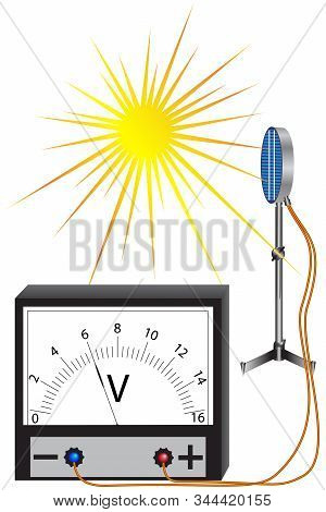 A Physical Experiment To Study The Phenomenon Of The Photoelectric Effect, The Energy Of The Sun Is