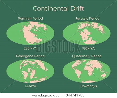 Continental Drift And Changes Of Earth Map. Colorful Vector Illustration Of Worldmap At Permian, Jur