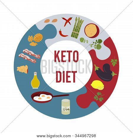 Vector Illustration Keto-based Foods. Allowed Foods On A Keto Diet. Healthy Lifestyle, Proper Nutrit