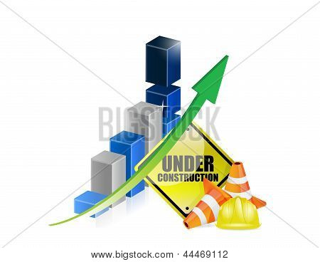 Under Construction Business Sign