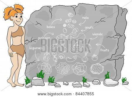 French Cave Woman Explains Paleo Diet Using A Food Pyramid Drawn On Stone
