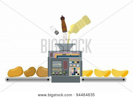 Machine for making potato chips. Production of deep frying potatoes with butter, salt and pepper. Fr