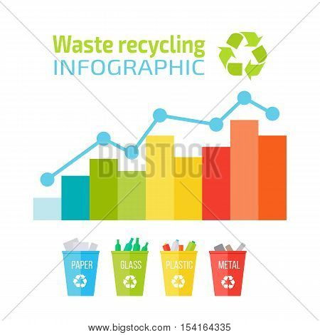 Waste recycling infographic. Recycling paper, glass, plastic, metal. Different colored recycle waste bins in flat. Infographic garbage report, template design. Recycling statistics in percentages