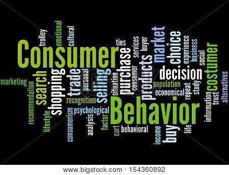 Consumer Behavior, Word Cloud Concept 3