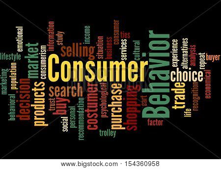 Consumer Behavior, Word Cloud Concept 4