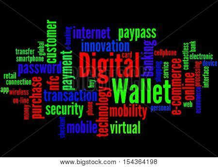 Digital Wallet, Word Cloud Concept