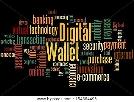 Digital Wallet, Word Cloud Concept 5