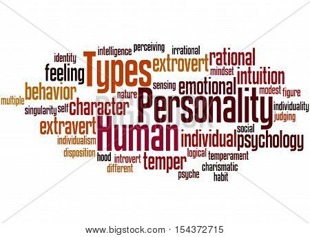 Human Personality Types, Word Cloud Concept