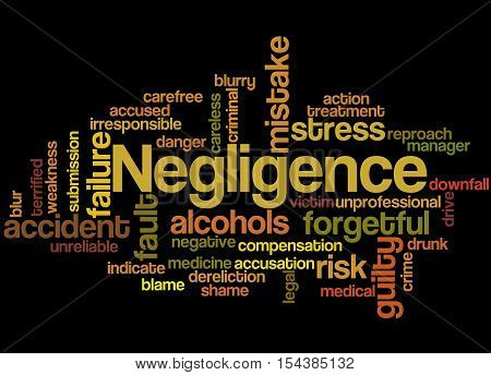 Negligence, Word Cloud Concept 2