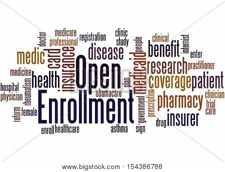 Open Enrollment, Word Cloud Concept 5