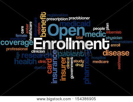 Open Enrollment, Word Cloud Concept 7