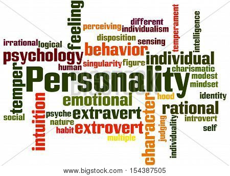 Personality, Word Cloud Concept 8