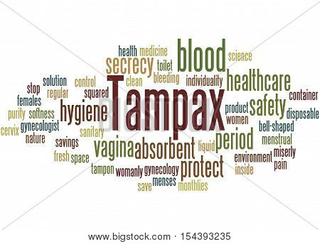 Tampax, Word Cloud Concept
