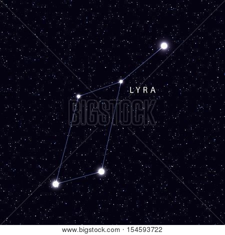 Sky Map with the name of the stars and constellations. Astronomical symbol constellation Lyra