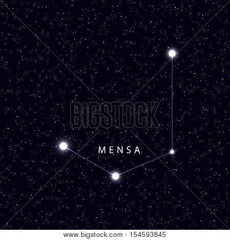 Sky Map with the name of the stars and constellations. Astronomical symbol constellation Mensa
