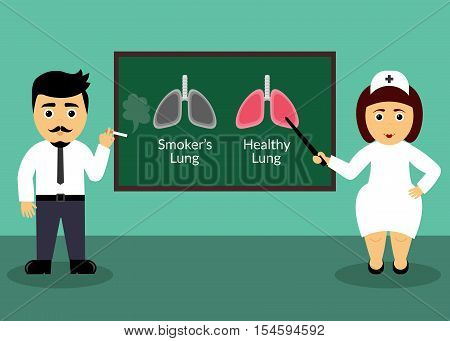 Smoker and doctor. Health care concept. Smoker's Lungs and Healthy Lungs. Vector illustration. Flat design element.