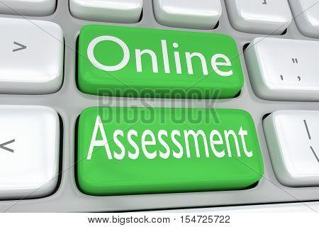 Online Assessment Concept