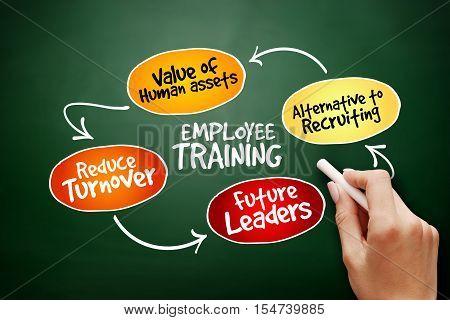 Hand Drawn Employee Training