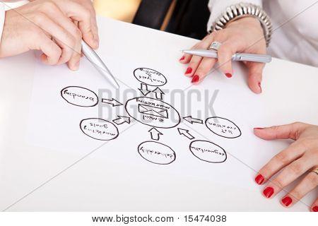 Деталь бизнесменов руки работающих на EMail маркетинг схемы (выборочный фокус)