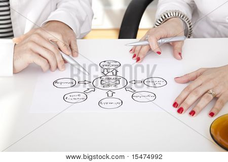 Detail of businesspeople hands working on EMail Marketing schema (selective focus)