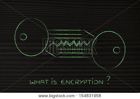 Matching Private & Public Keys, Encryption Algorithms Concept