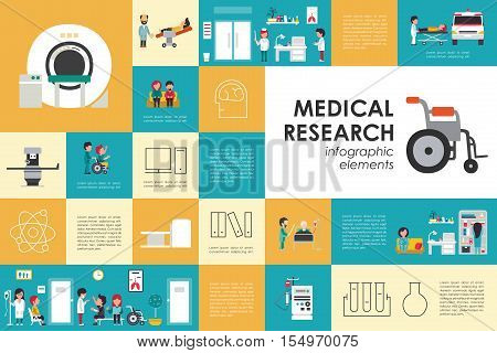 Medical research flat web infographic. Wheelchair Doctor Nurse Ambulance Hospital MRI vector icons. Medicine options design concept presentation