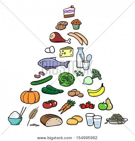 Cartoon food pyramid with recommendation for healthy eating