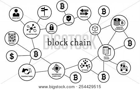 Block Chain Concept Vector Photo Free Trial