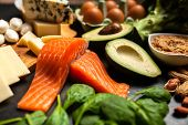 Keto diet food ingredients poster