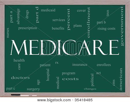 Medicare Word Cloud Concept On A Blackboard