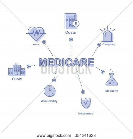 Medicare Banner Web Icon For Healthcare And Insurance, Availability, Clinic, Doctor, Cost, Medicine