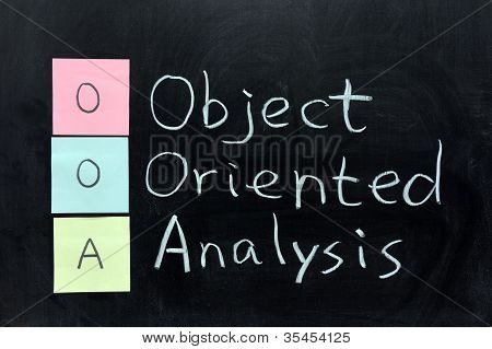 Chalk writing - OOA Object Oriented Analysis poster