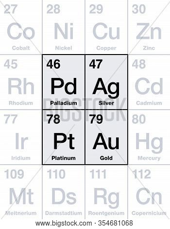 Precious Metals On Periodic Table. Gold, Silver, Platinum And Palladium, Chemical Elements With High