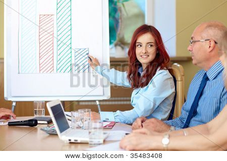 Attractive redhead businesswoman point to graphs on flip chart, conference room shoot