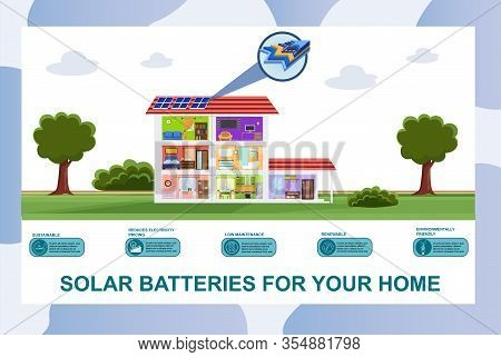 Solar Batteries For Your Home Banner. Sectional View Of Building With Solar Panels On Roof. Reduce E