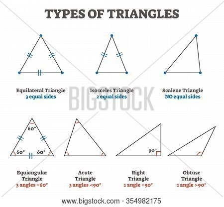 Types Of Triangles Vector Illustration Collection. Example Of Equilateral 3 Equal Sided, Isosceles 2