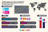 Demographic infographics. Set element and statistic. Vector illustration. poster