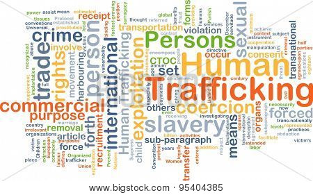 Background concept wordcloud illustration of human trafficking