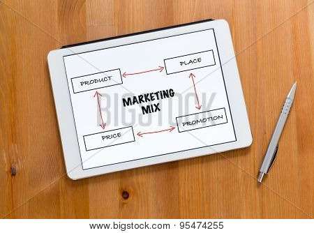 Digital Tablet and pen on a desk and presenting marketing mix concept