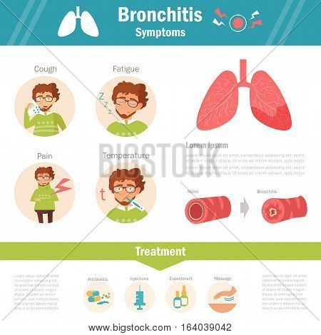 Bronchitis. Vector. Cartoon. Isolated. Flat Illustration for websites brochures magazines Medicine